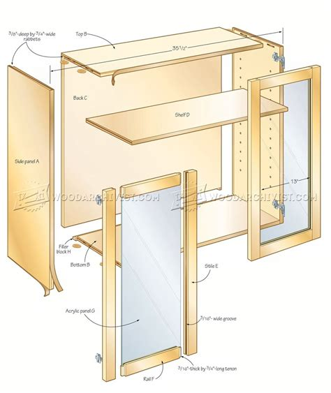 hand tool cabinet plans pictures to pin on pinterest pinsdaddy