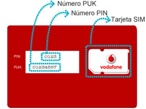 consultar un tramite en el sim 191 c 243 mo consultar el pin puk ayuda vodafone particulares