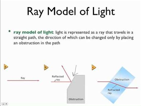 what is light model of light