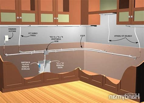 how to install under cabinet lighting in your kitchen installing low voltage under cabinet lighting full image
