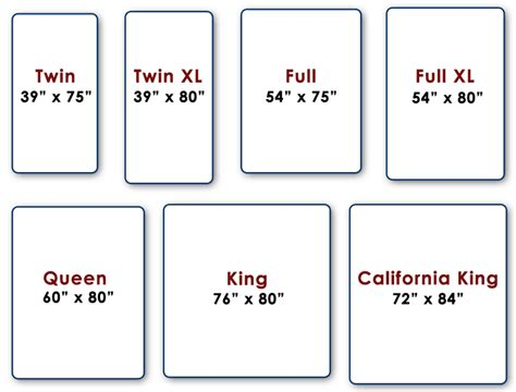 difference between king and california king bed king mattress california king mattress bedroom