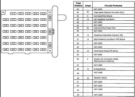 2004 ford e250 fuse diagram 2005 ford e250 fuse panel wiring diagram with description