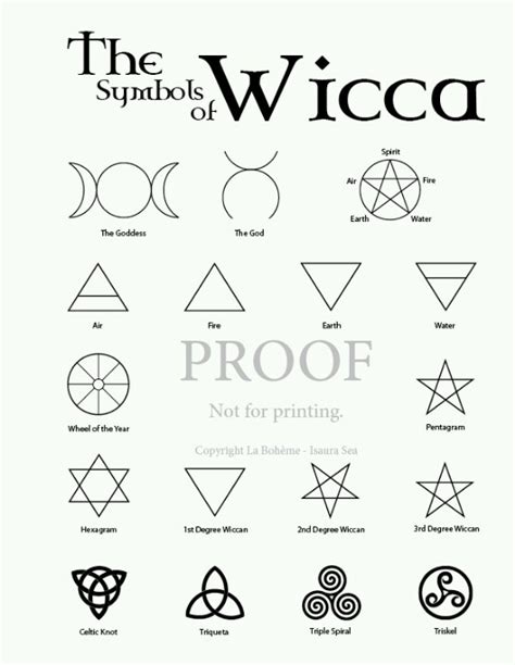 wicca symbols and signs pagan 25 best ideas about wiccan symbols on pagan