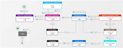 serena workflow serena workflow 28 images serena partridge connections