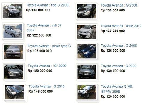 Daftar Alarm Mobil Avanza we daftar harga mobil bekas toyota avanza tahun ini