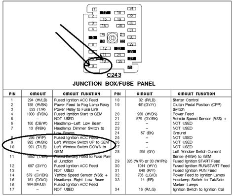 1997 f150 fuse box diagram 1997 f150 fuse box diagram 1997 free engine image for