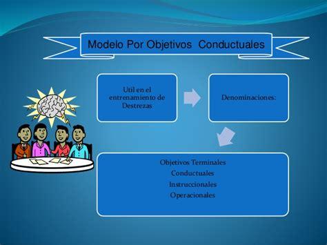 Modelo Curricular Basado En Objetivos Modelo De Planificaci 243 N Curricular