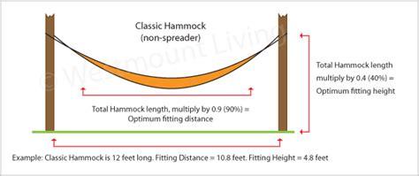 Hammock Distance Between Trees how to hang a hammock westmount living