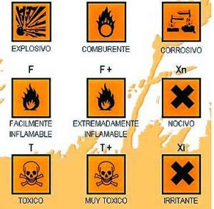 imagenes de simbolos que representen peligro el 67 de ciudadanos desconoce los s 237 mbolos de peligro en