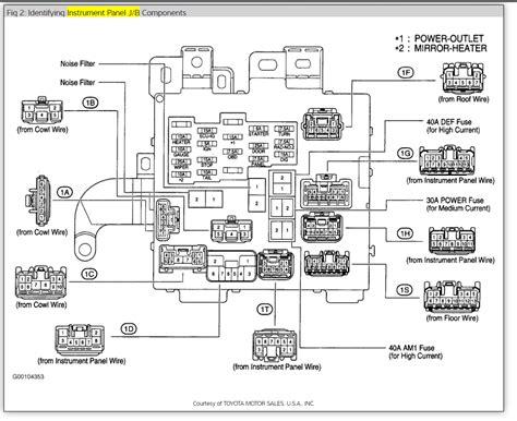 95 kawasaki zx9 wiring diagrams circuit diagram maker