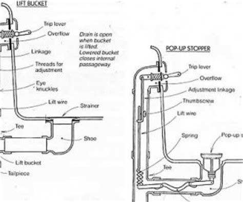 how does a bathtub drain work how do bathtub drains work 28 images interior kohler