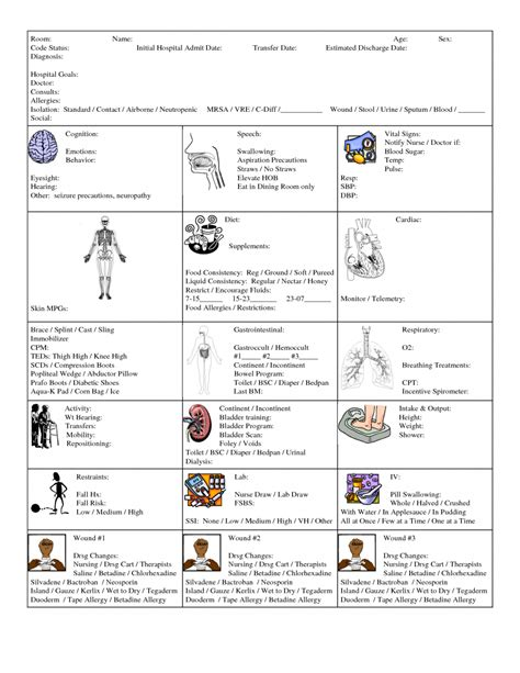 Nursing Home Shift Report Sheets
