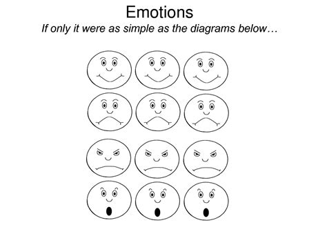 Emotions And Feelings Coloring Pages Download And Print Emotions Coloring Page