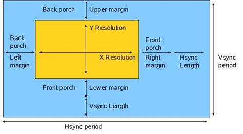 transistor linux transistor linux 28 images circuit design on your linux box using geda transistor windows
