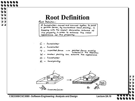 design root meaning software engineering analysis and design cse ppt video