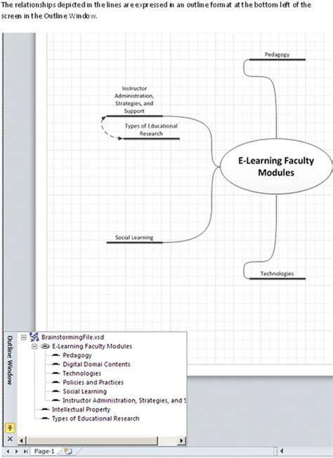 visio brainstorming using a brainstorming diagram in microsoft visio 2010 it