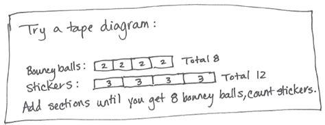common worksheets 187 number line ratio worksheets