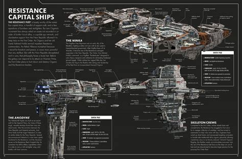 incredible cross sections star wars the last jedi incredible cross sections review