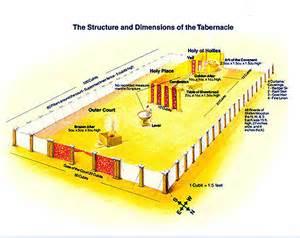 tabernacle floor plan 1
