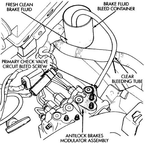 repair guides anti lock brake system bleeding the abs system autozone com repair guides bendix system 4 anti lock brake system bendix anti lock 4 system bleeding