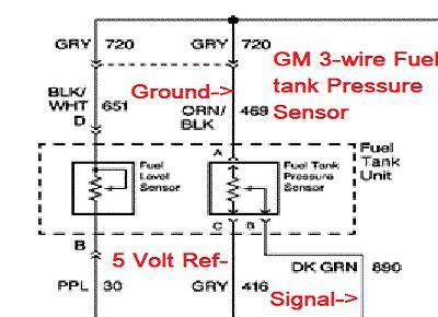 fuel tank pressure sensor problems  check engine lights