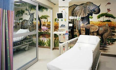 Novant Health Emergency Room by Novant Health Presbyterian Center Children S