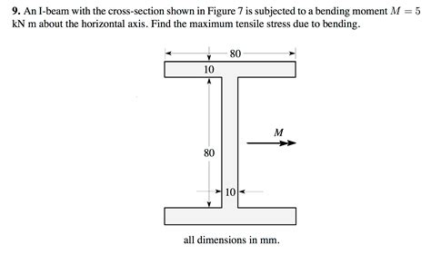 cross section of beam 9 an i beam with the cross section shown in figur