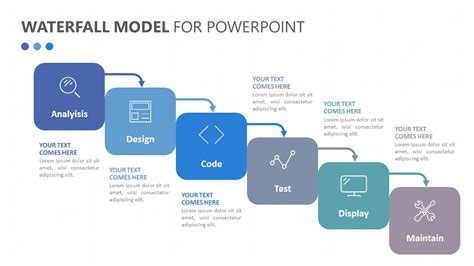 waterfall model template waterfall model for powerpoint pslides