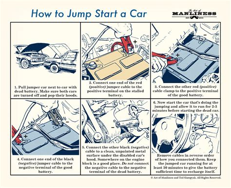 how to a from jumping on you how to jump start your car an illustrated guide the of manliness