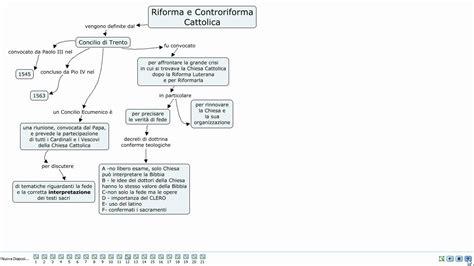 illuminismo riassunto breve riforma e controriforma cattolica