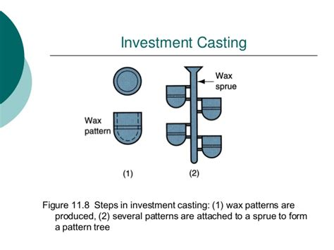 pattern in investment casting topic 3 metal casting 160214