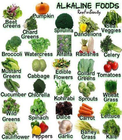 minerali alimenti i 7 alimenti pi 249 alcalini ambiente bio