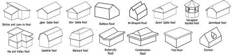 different types of architectural styles architectural roof types different types of roof styles