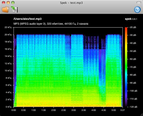 free download mp3 coldplay colour spectrum image gallery spectrogram online