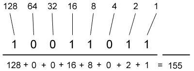 Coding Kaos passat b6 abs coding