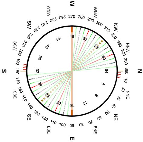 printable compass directions compass driverlayer search engine