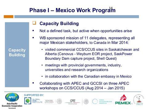 world bank activities overview of world bank ccus activities in mexico