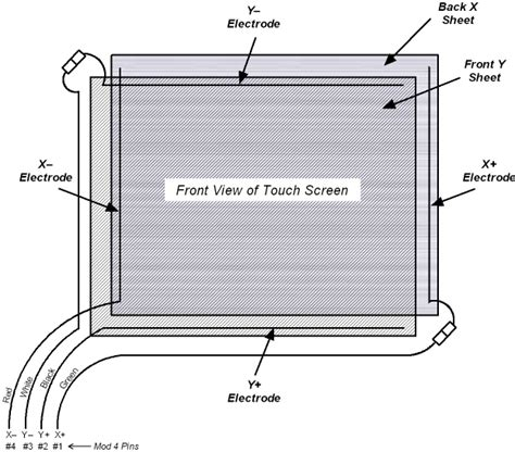 projection screen wiring diagram ewiring