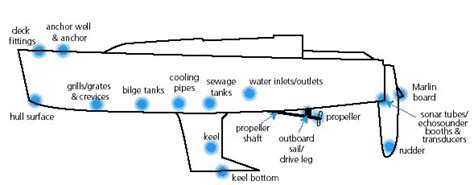 hull of a ship definition view 806 investingbb - Buy A Boat Meaning
