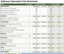Task worksheet template bathroom remodel budget template the kitchen