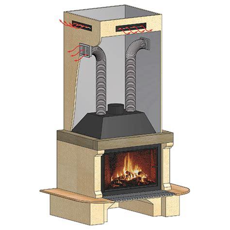 canalizzazione calda camino stabile spa ca canalizzazione calda stufe e camini