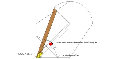 Hip Rafter Angle Roof Framing Geometry Rotated Hip Rafters Without Backing