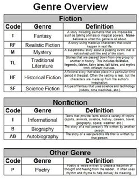 biography genre characteristics the reader s notebook scholastic