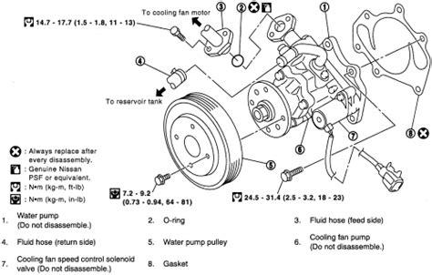 1994 5 nissan infiniti wiring schematics images