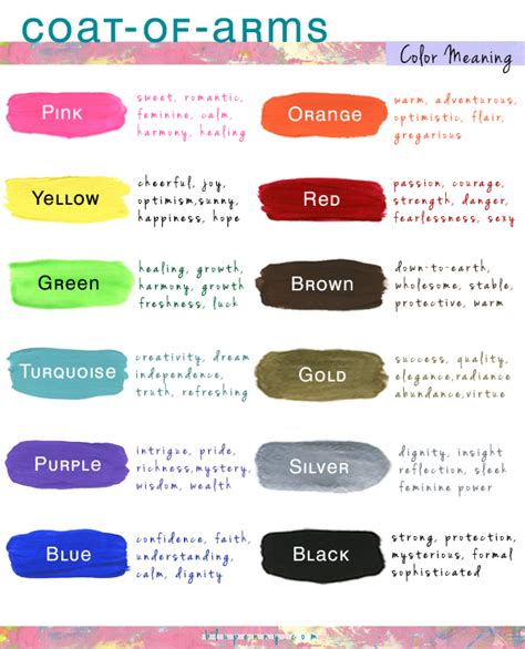 list of colours and their meanings list of colors and meaning images frompo