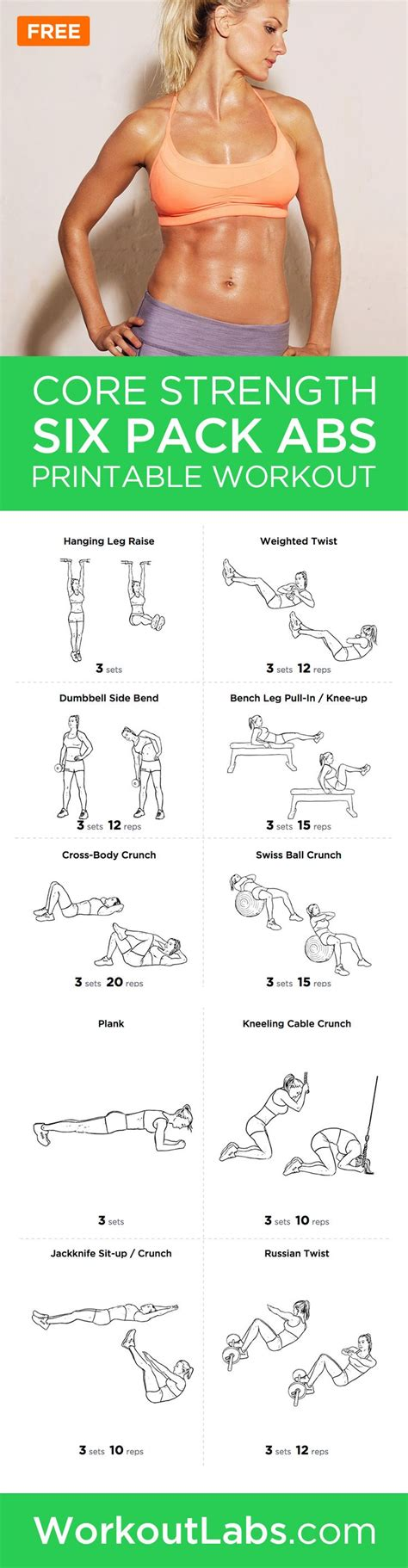 six pack abs strength workout routine for and want to get that six pack