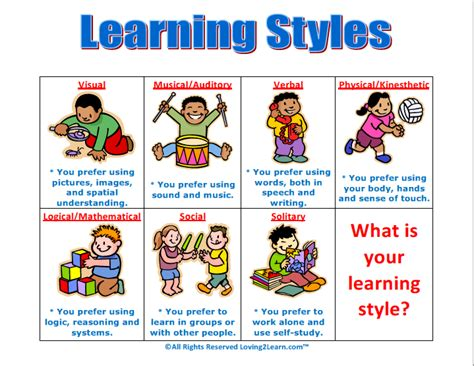 what is style teaching effectively with technology