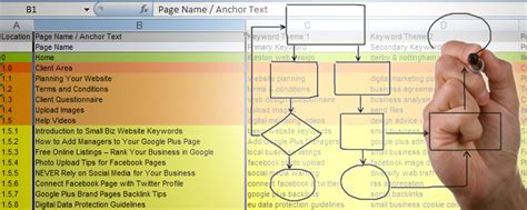 small architecture projects real people don t hire plan your website on page seo free excel template video