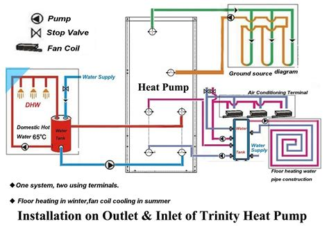 most energy efficient residential water to water geothermal heat pump heating system 10 1kw