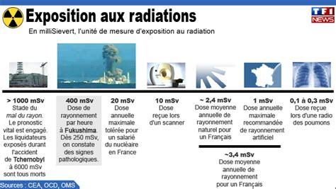 comprendre les diff 233 rents niveaux de radiation nucl 233 aire